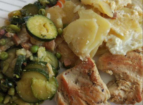 Kurczak w musztardzie + gratin + zielenina